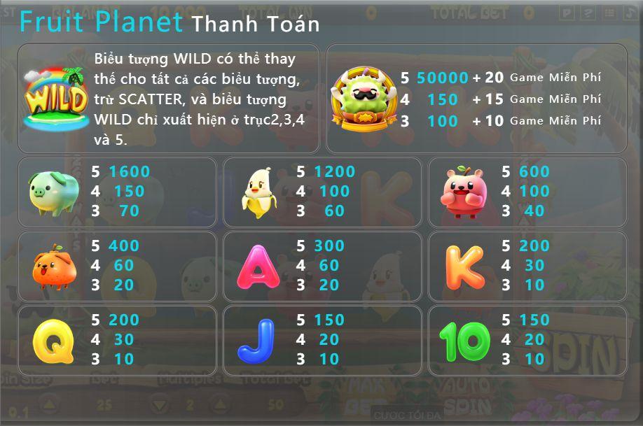 No-hu-doi-thuong-nong-trai-trai-cay-fruit-planet (1)
